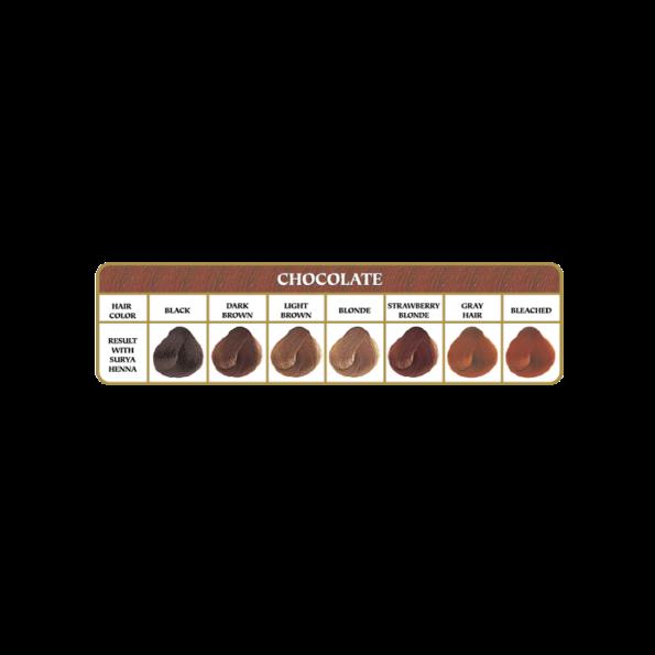 HENNA KRÉM – Čokoláda